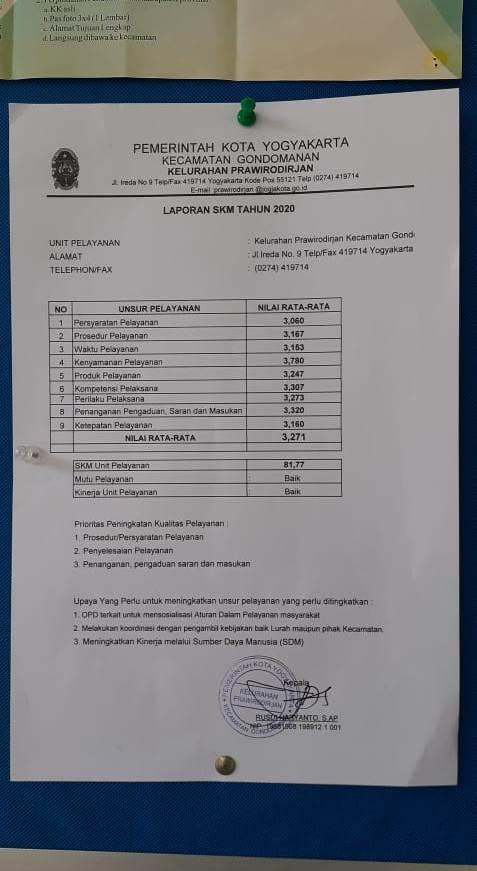 Hasil SKM Kelurahan Prawirodirjan